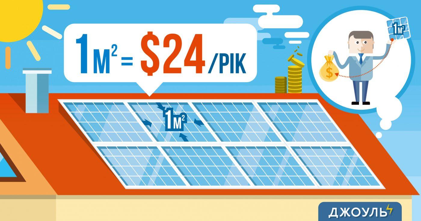 Скільки грошей приносять сонячні батареї